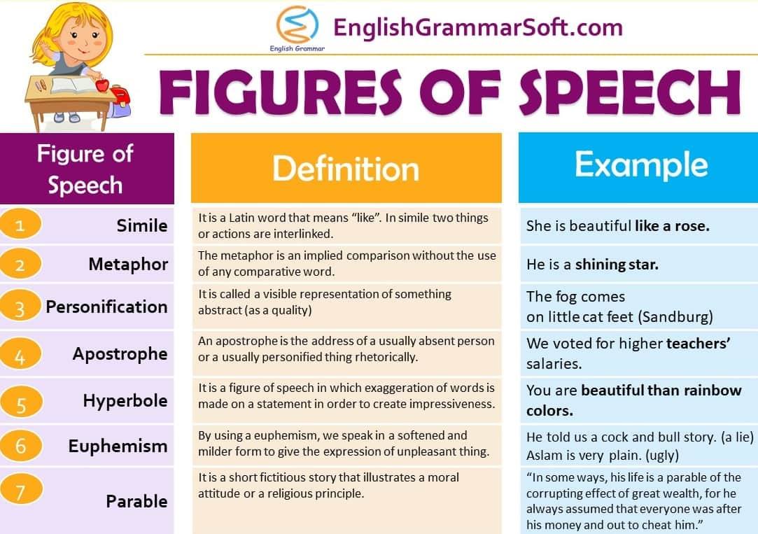 figures of speech with examples