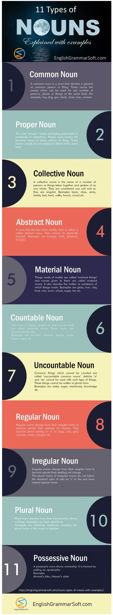 Nouns | 11 types of nouns with examples