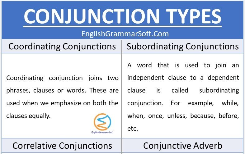 What are the 4 types of conjunctions