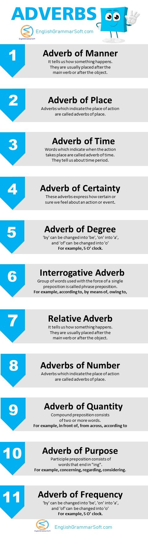 11 types of adverbs