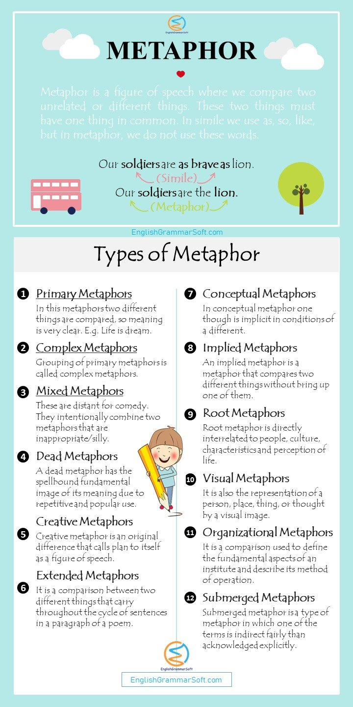 12 Types of Metaphor with Examples