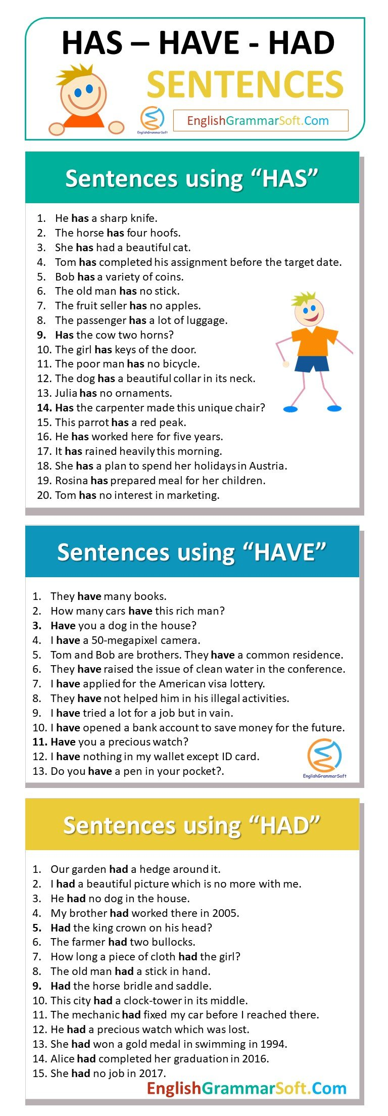 has have had use in sentences