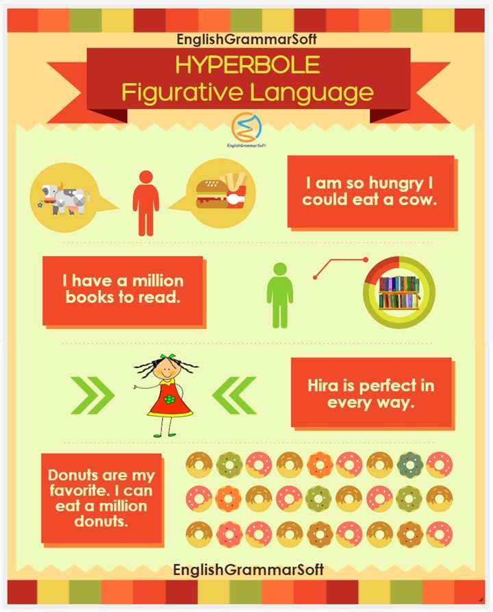 Figurative Language: Hyperbole Definition and Examples