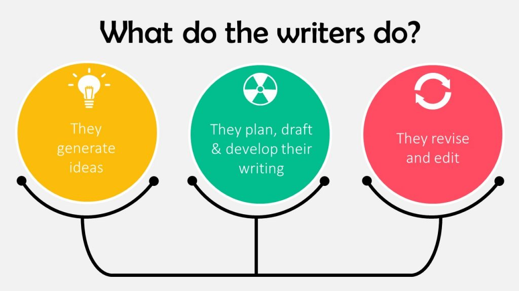 what to the writers do