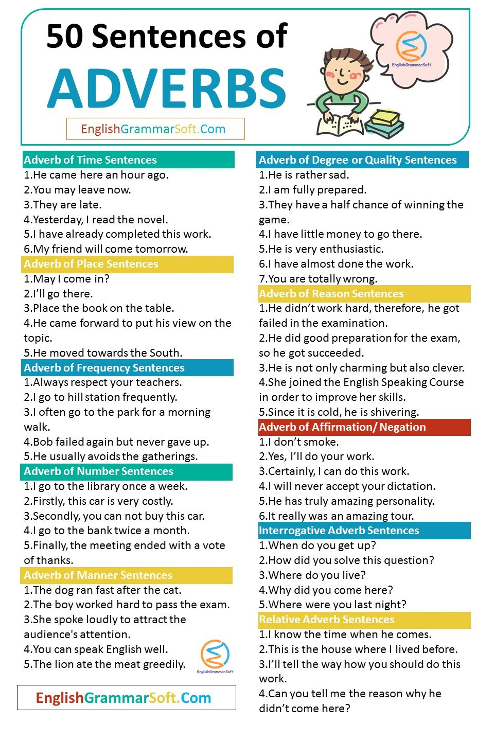 50 Sentences of Adverbs