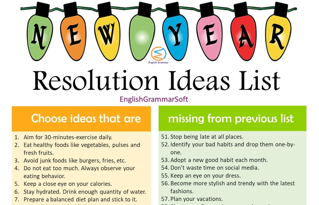 list of new year resolution ideas 2021
