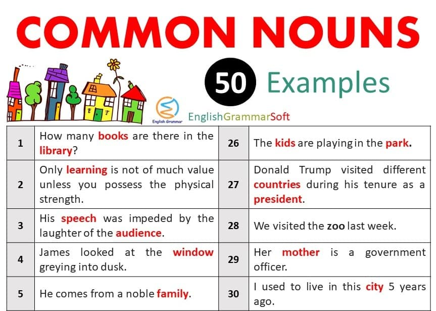 Examples of Common Nouns - 50 Sentences