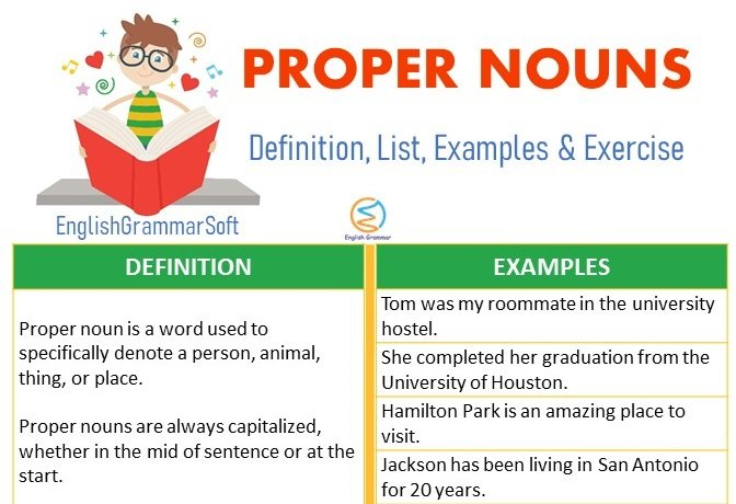 Proper Noun Definition and Examples
