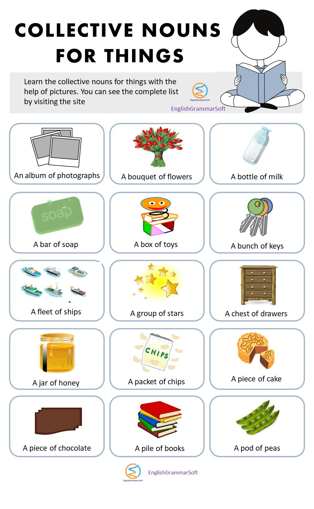 Collective Nouns for Things with Pictures