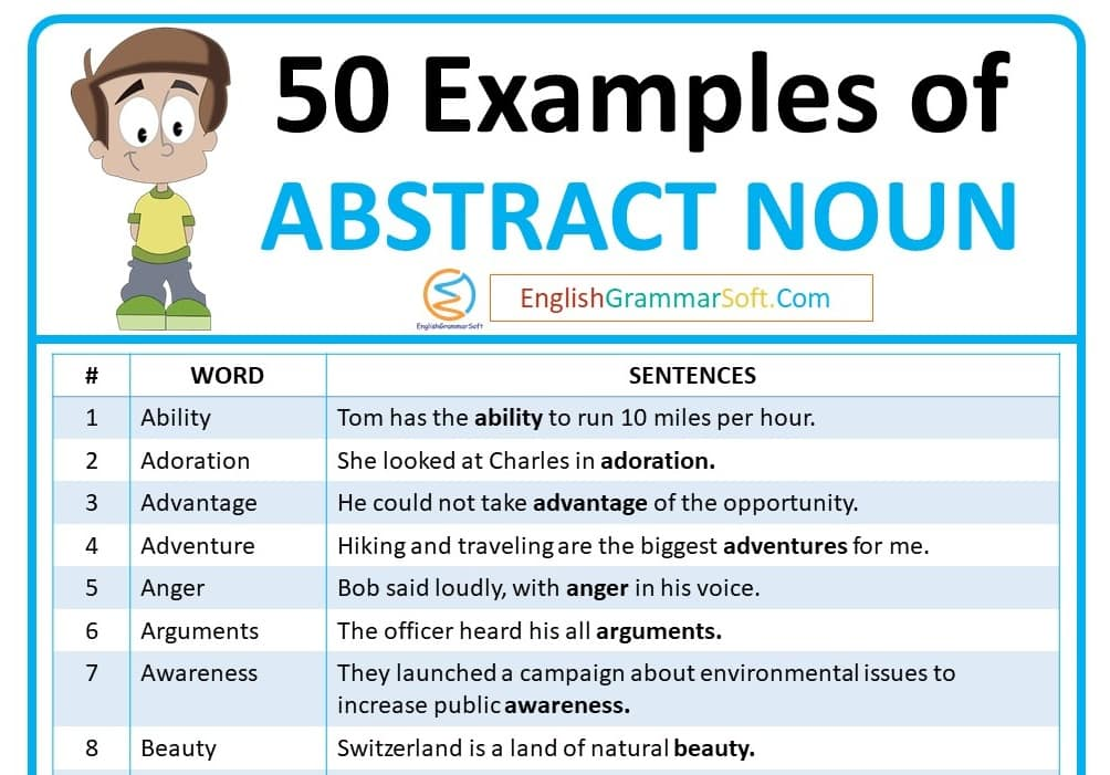 50 Examples of Abstract Nouns