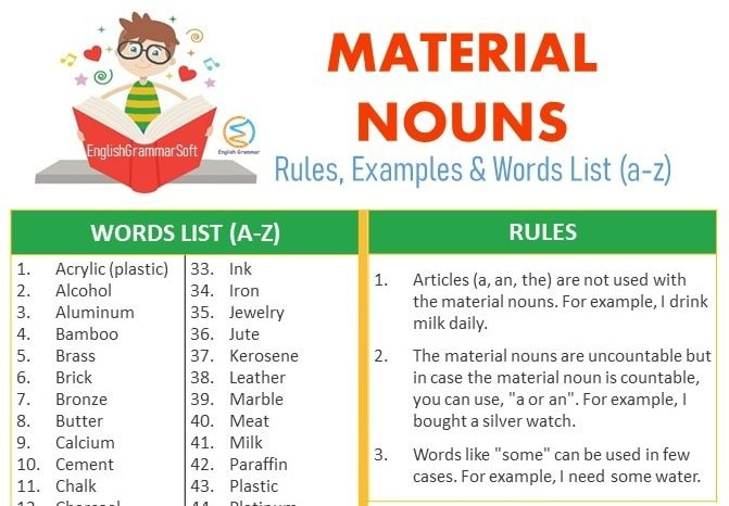 Material Nouns in English (Examples, Words List a-z, Worksheet)