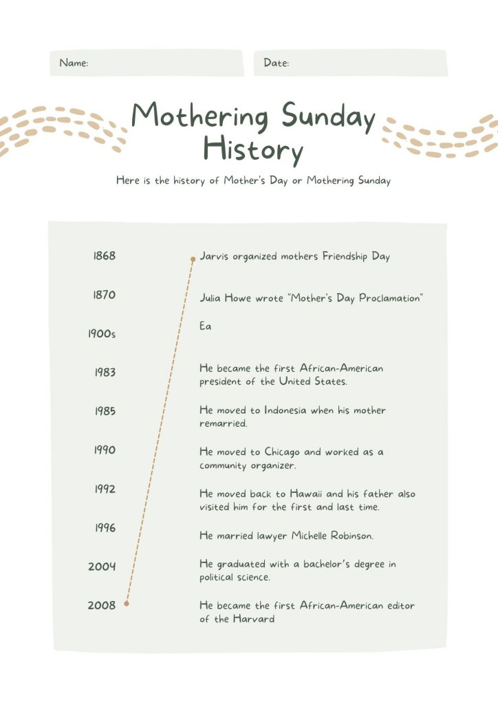 Mothers Day History Worksheet