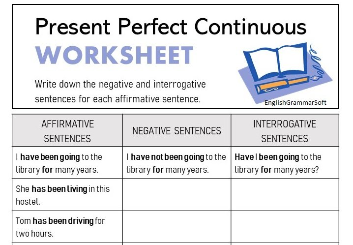 Present Perfect Continuous Tense Worksheet