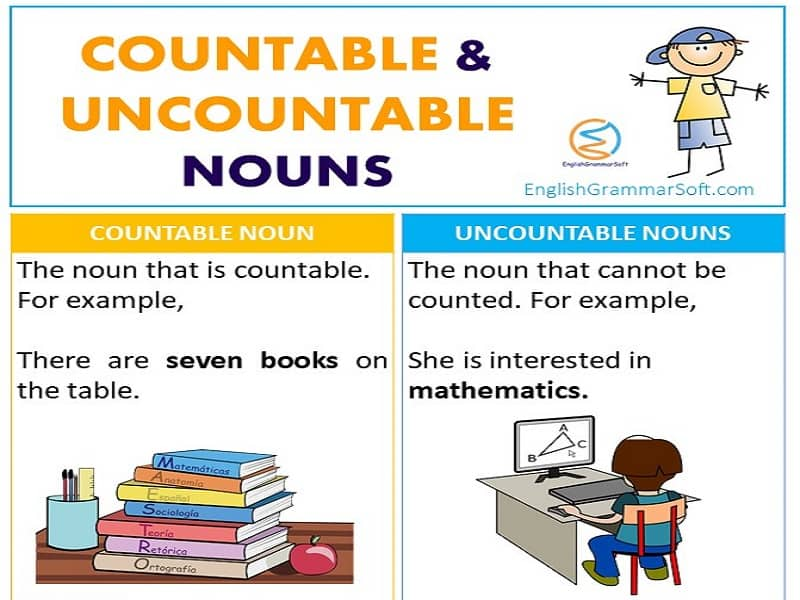 Countable and Uncountable Nouns (List, Examples & Exercise)
