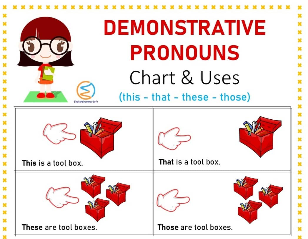 Demonstrative Pronouns Chart and Uses (this - that - these - those)