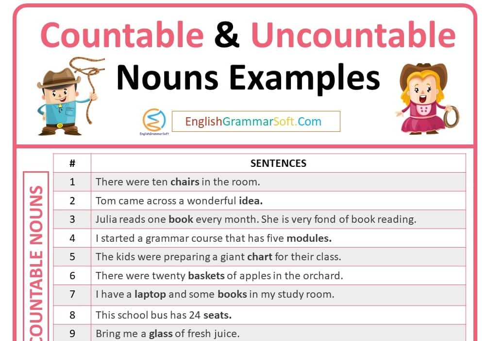 Sentences with Countable and Uncountable Nouns (50 Examples)