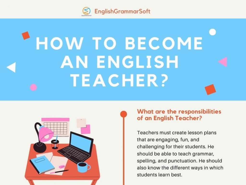 How to become an English Teacher
