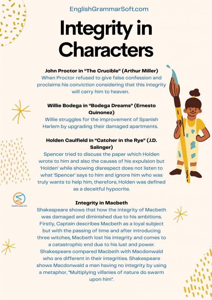 Integrity Examples (Integrity in Characters)