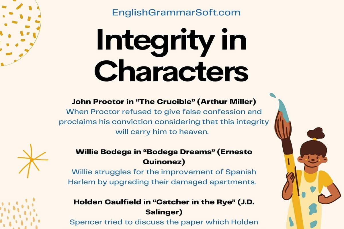 Integrity in Characters