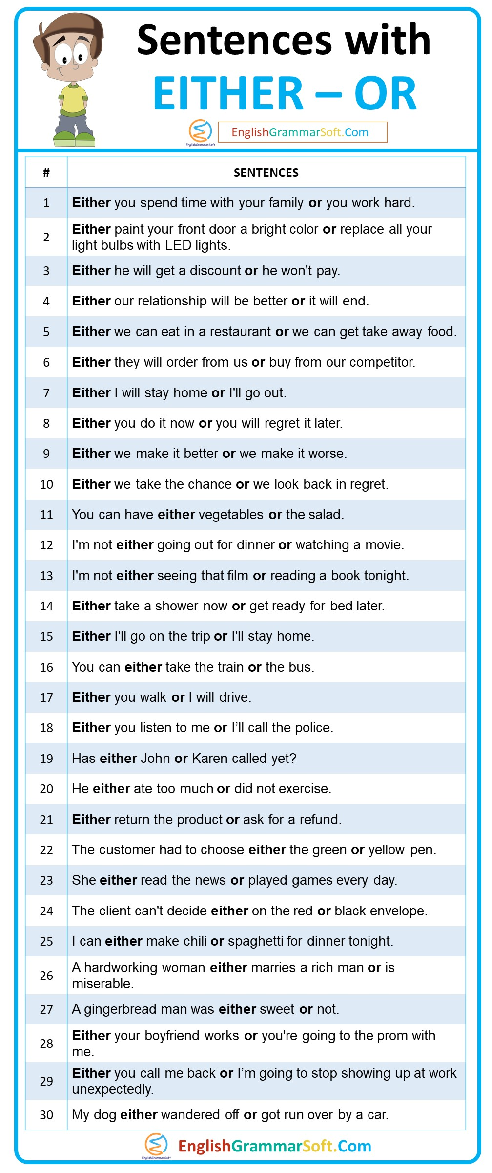 Sentences with Either - or