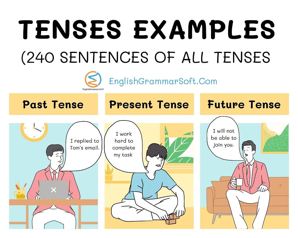 Examples of Tenses in English