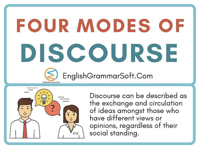 What is discourse? Four Modes of Discourse