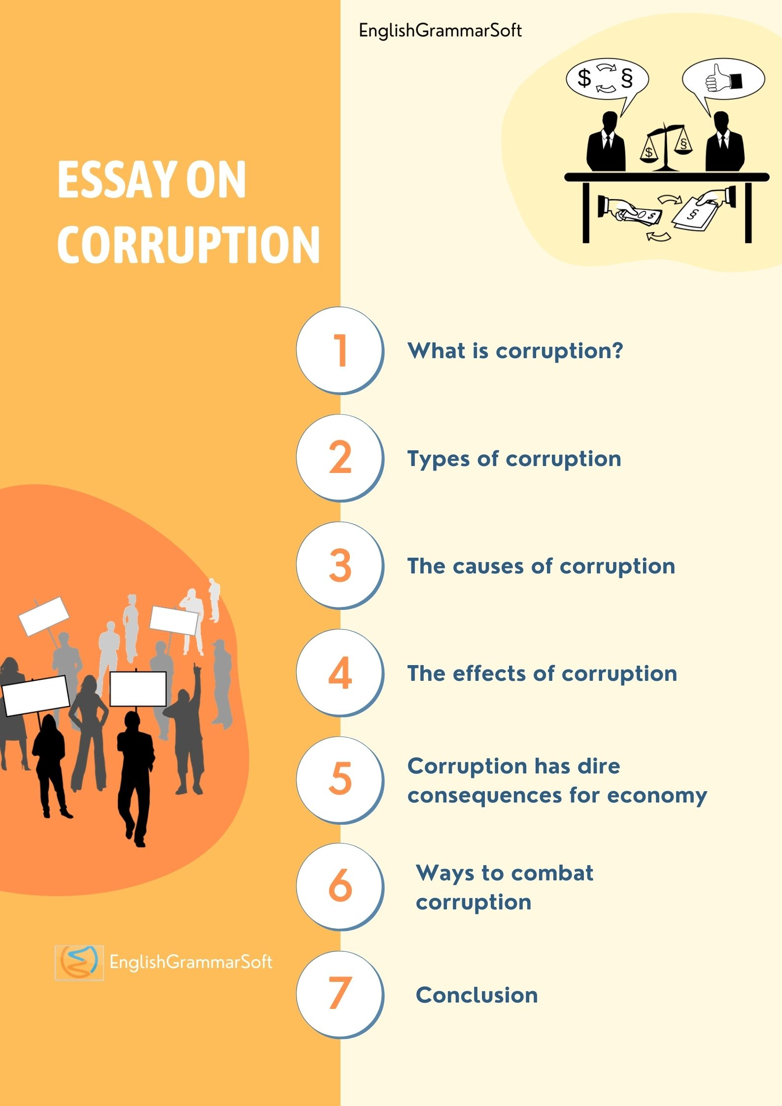 Essay on Corruption with outlines