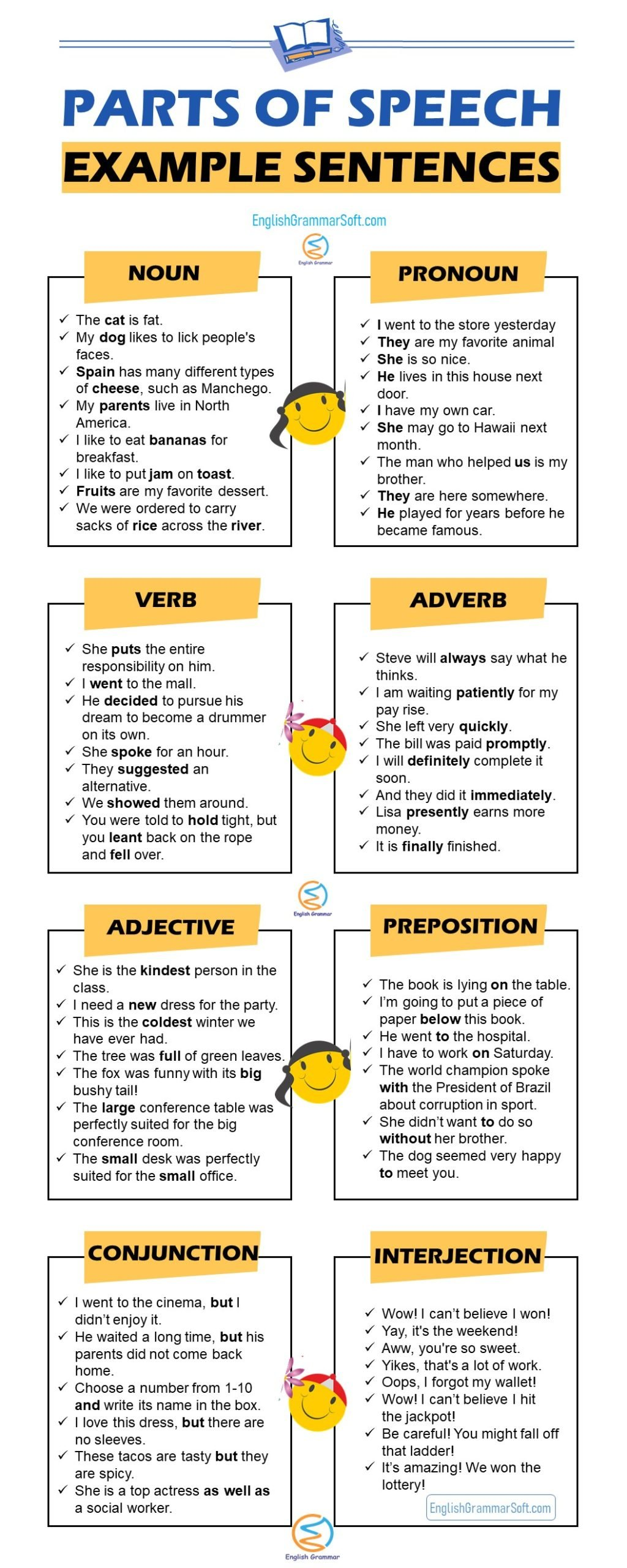 The Parts of Speech Examples (mixed sentences)