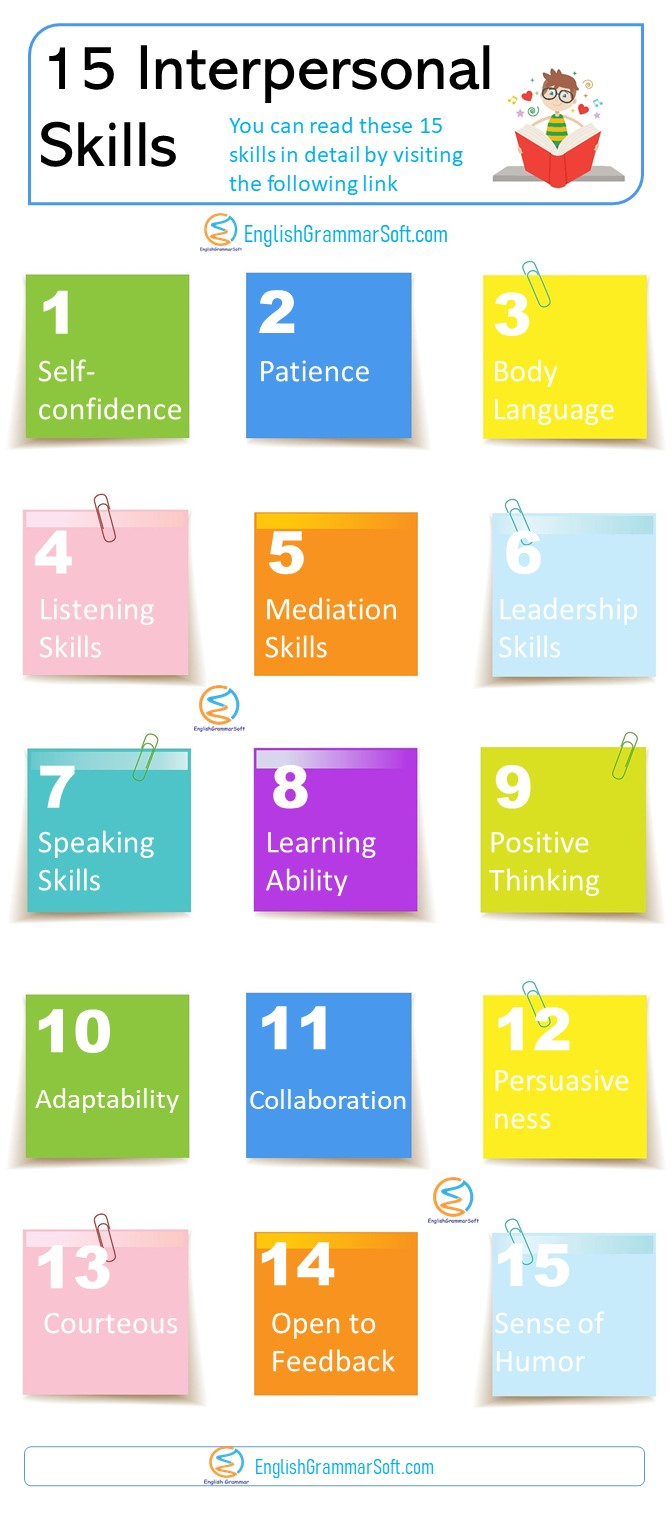 What are the 15 interpersonal skills