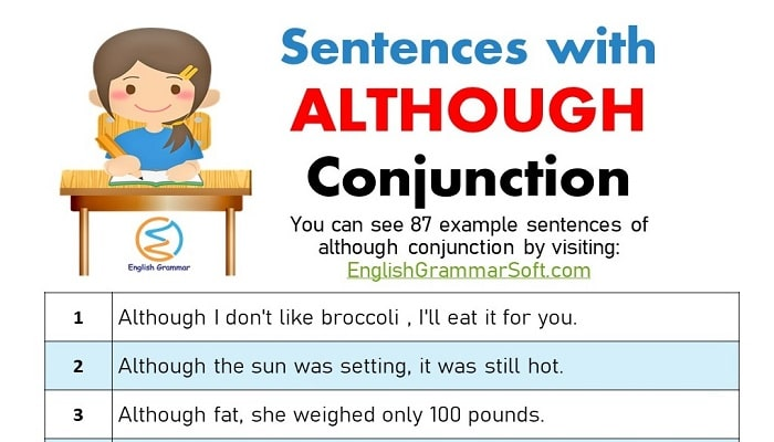 Sentences with although conjunction (87 examples)